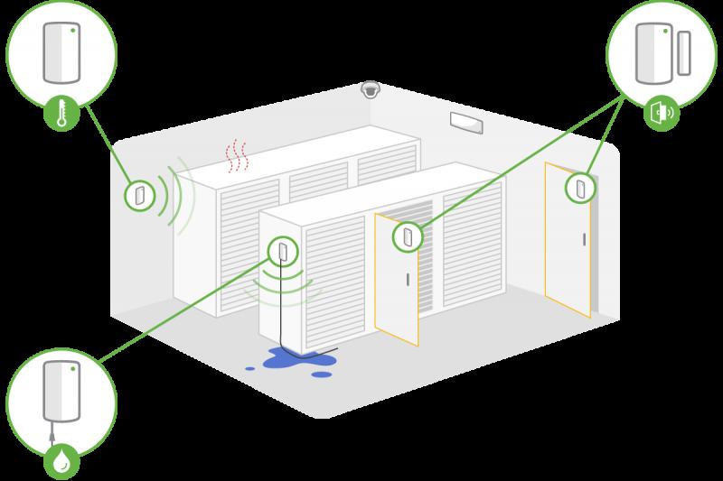 Meraki MT : capteurs environnementaux connectés
