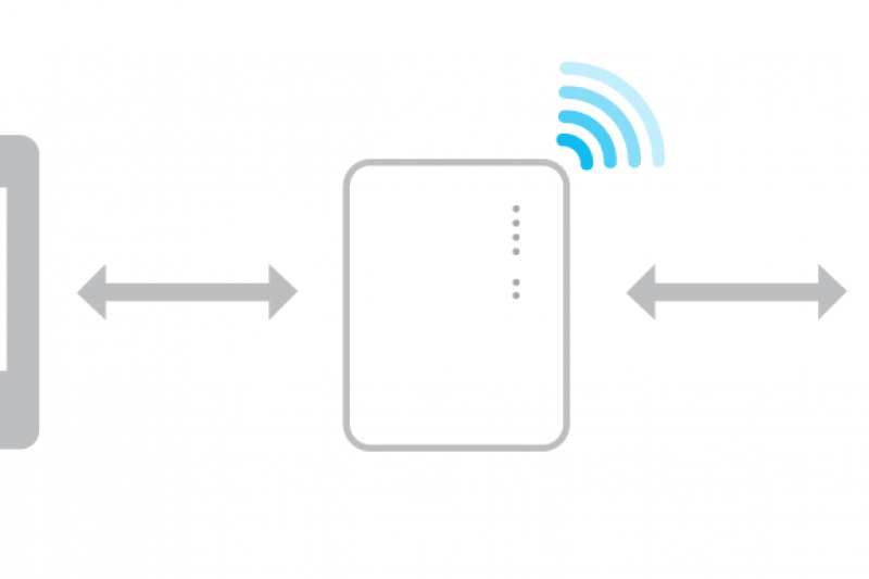 "Cisco Meraki ""Security Made Simple"""
